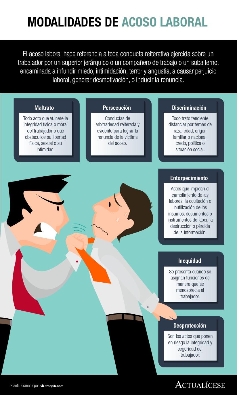 [Infografía] Modalidades de acoso laboral