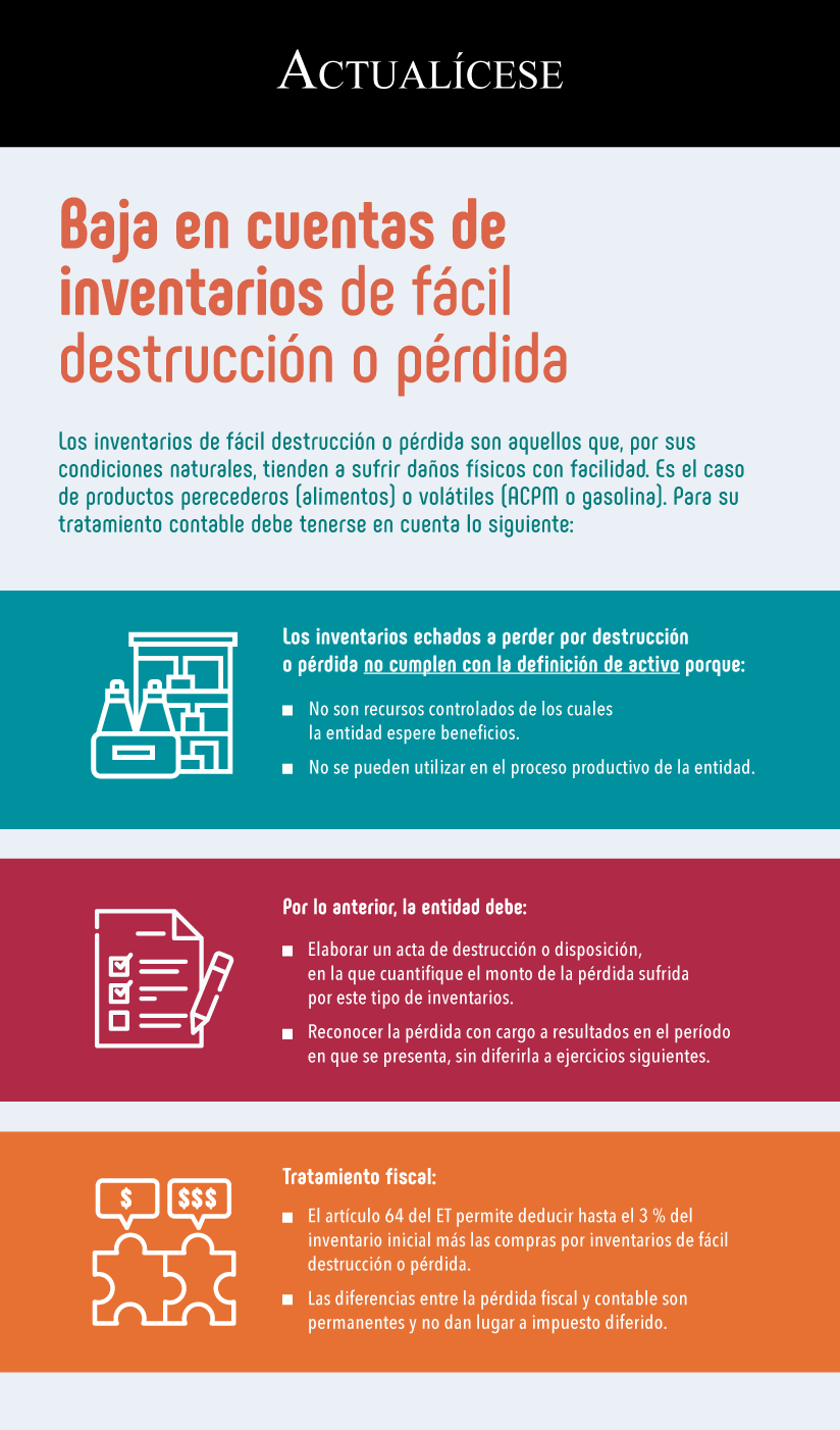 [Infografía] Baja en cuentas de inventarios de fácil destrucción o pérdida