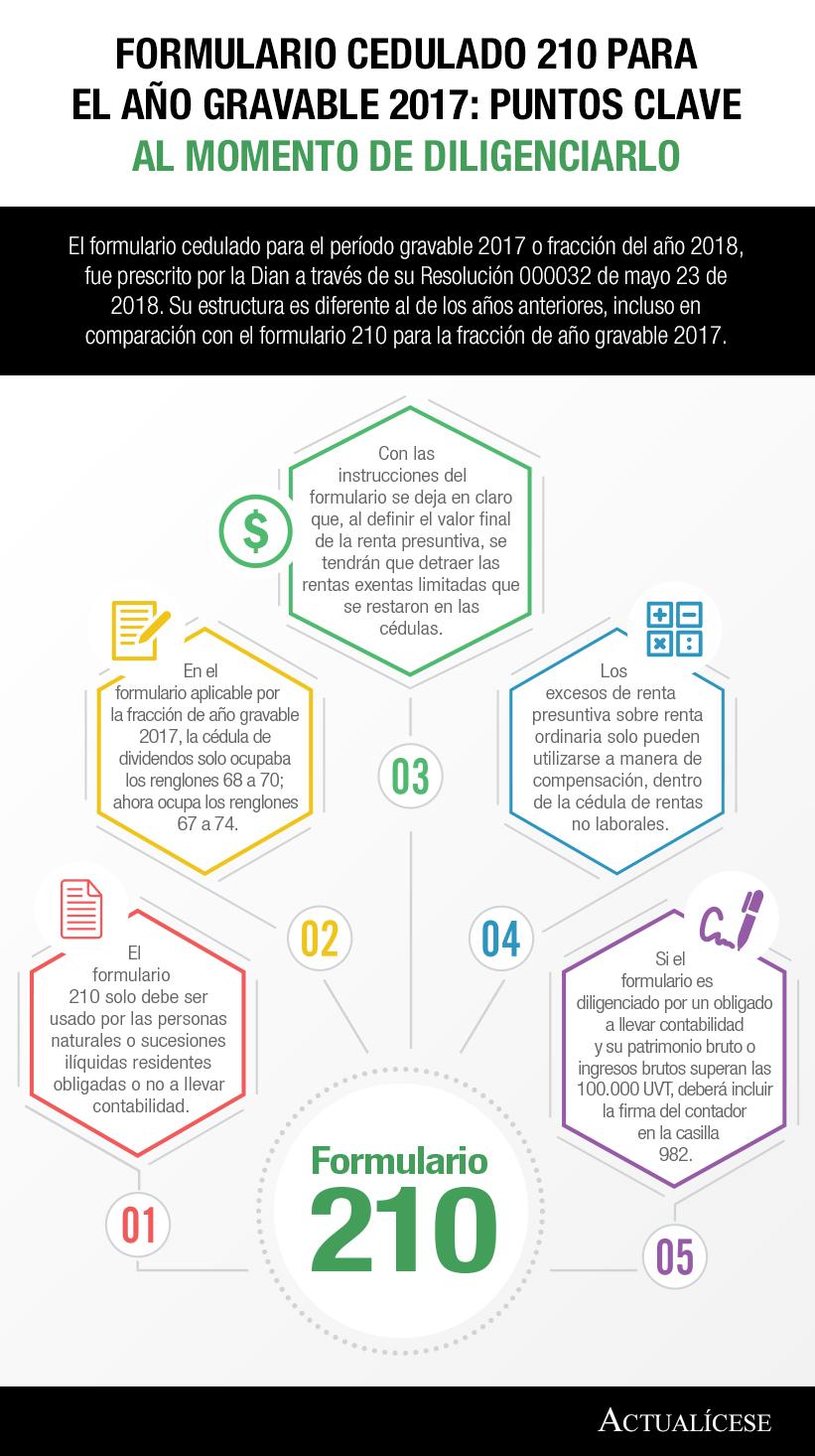 [Infografía] Formulario cedulado 210 para el año gravable 2017: puntos clave al momento de diligenciarlo