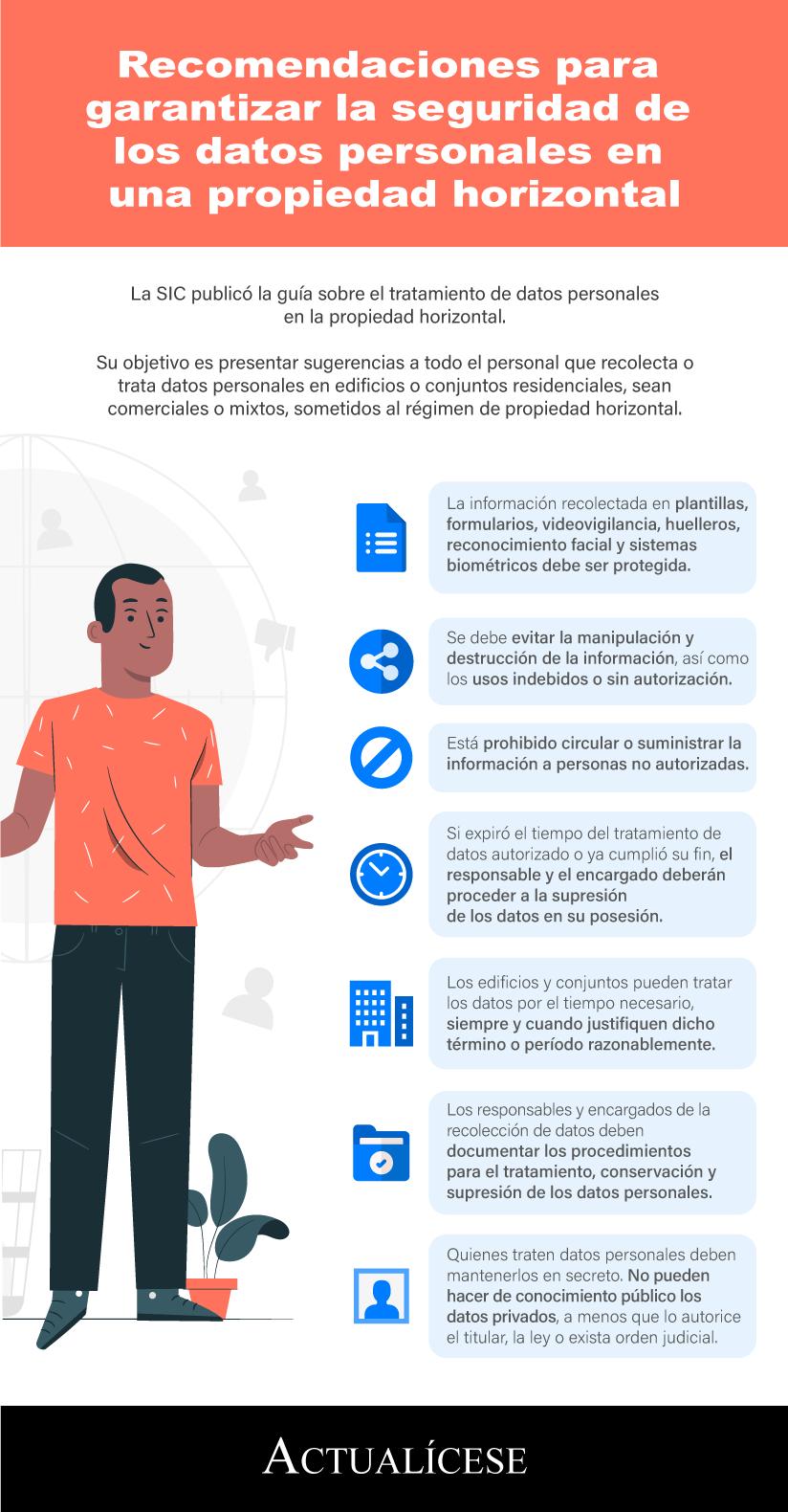 [Infografía] Recomendaciones para garantizar la seguridad de los datos personales en una propiedad horizontal