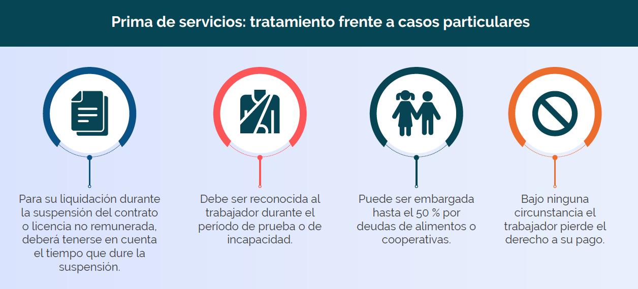 Casos especiales prima de servicios