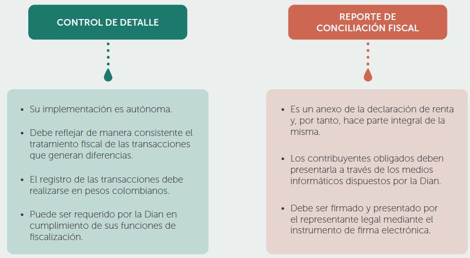 Diferencias entre el reporte de conciliación fiscal y el control de detalle