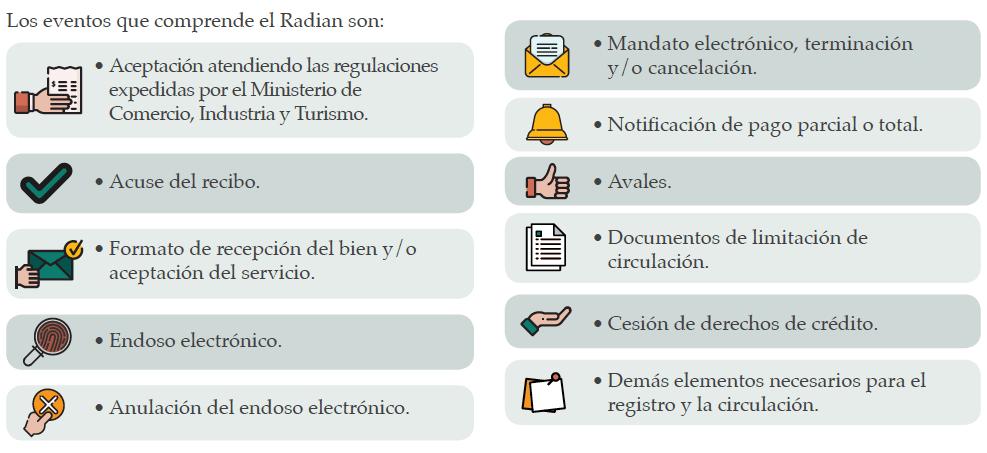 Eventos que se ingresan en el Radian