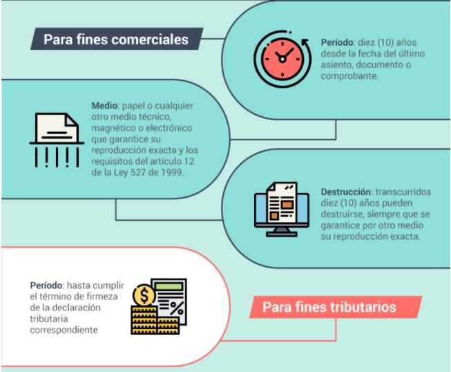 Conservación de la información contable y laboral de una sociedad comercial liquidada
