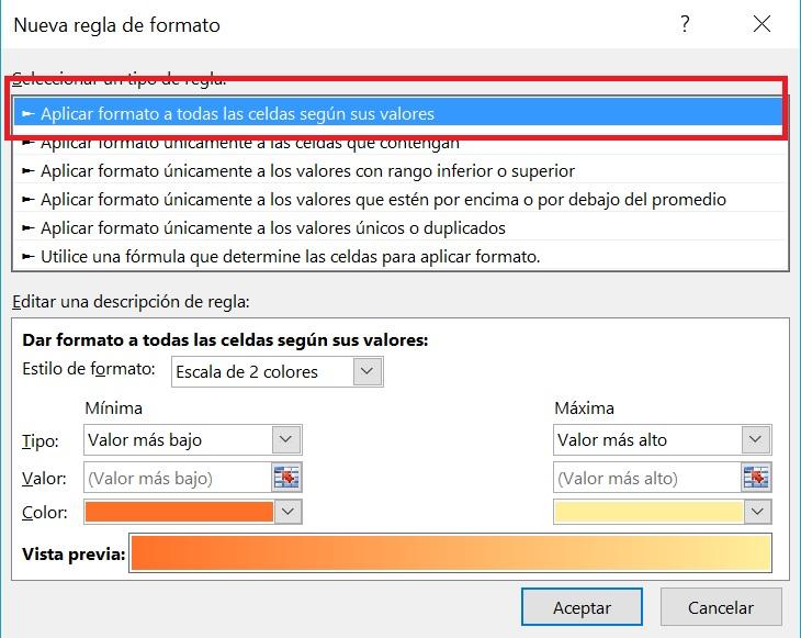 Formato de celdas en Excel