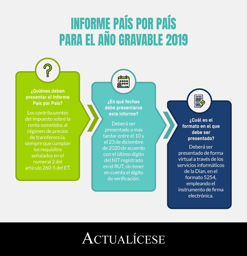 Informe País por País año gravable 2019