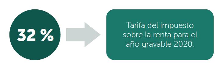 Tarifa del impuesto de renta de las personas jurídicas 2020<