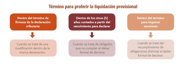 Términos para proferir la liquidación provisional
