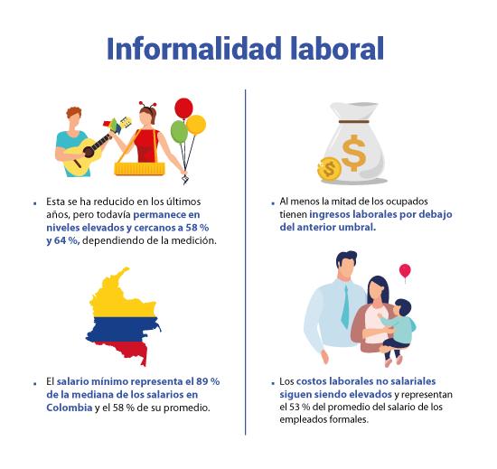 Informalidad laboral en Colombia: dos estrategias para que disminuya este 2020