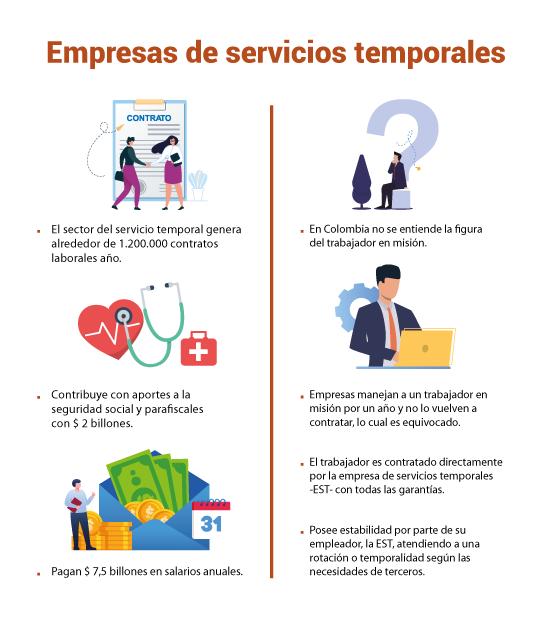 Intermediación laboral en Colombia: persiste desconocimiento por parte de empresarios y trabajadores