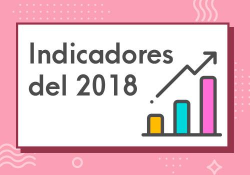 Indicadores de 2018