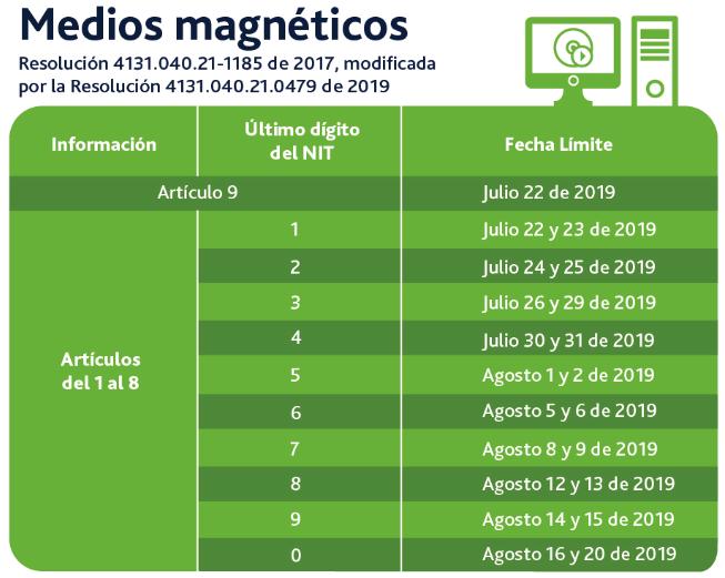 Plazo para presentar medios magnéticos en Cali por el año gravable 2018 fueron ampliados