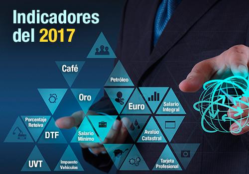 Indicadores del 2017