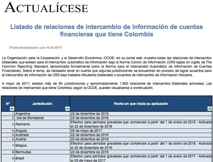 [Guía] Listado de relaciones de intercambio de información de cuentas financieras que tiene Colombia