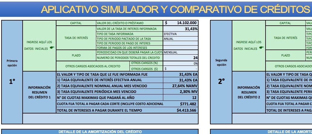 [Liquidador] Aplicativo simulador y comparativo de créditos cuota fija