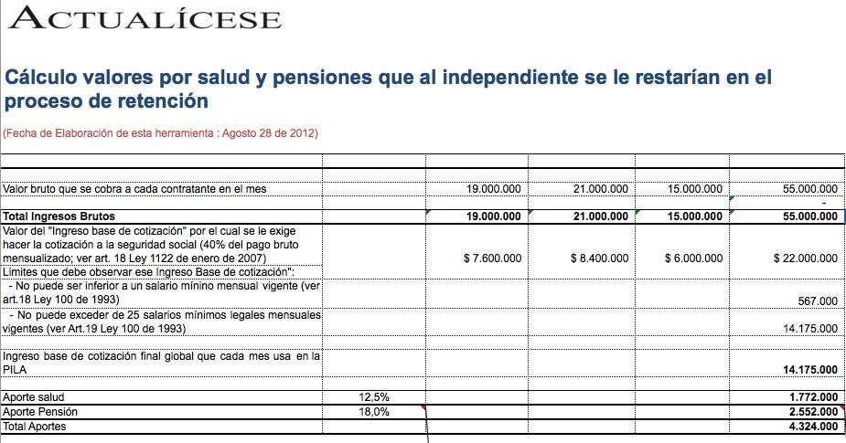 Cálculo valores por salud y pensiones que al independiente se le restarían en el proceso de retención