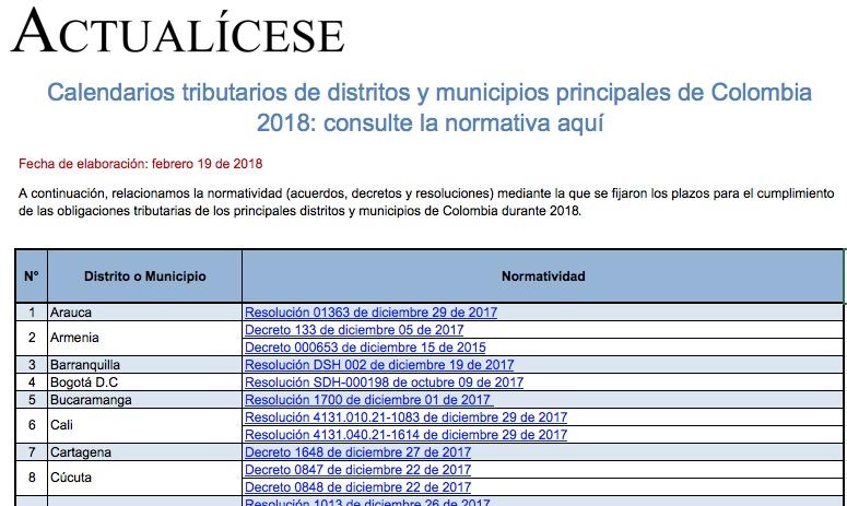 [Calendario] Calendarios tributarios 2018 de los distritos y municipios principales de Colombia