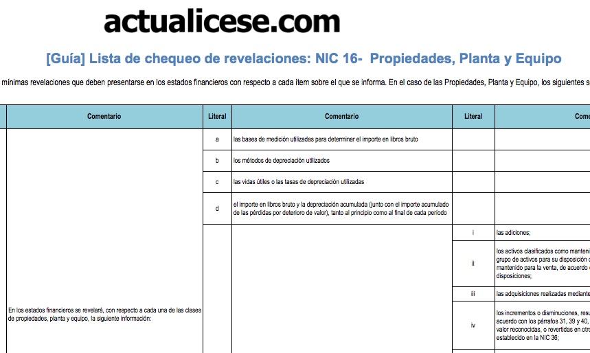 [Guía] Lista de chequeo de revelaciones: NIC 16 -Propiedades, Planta y Equipo