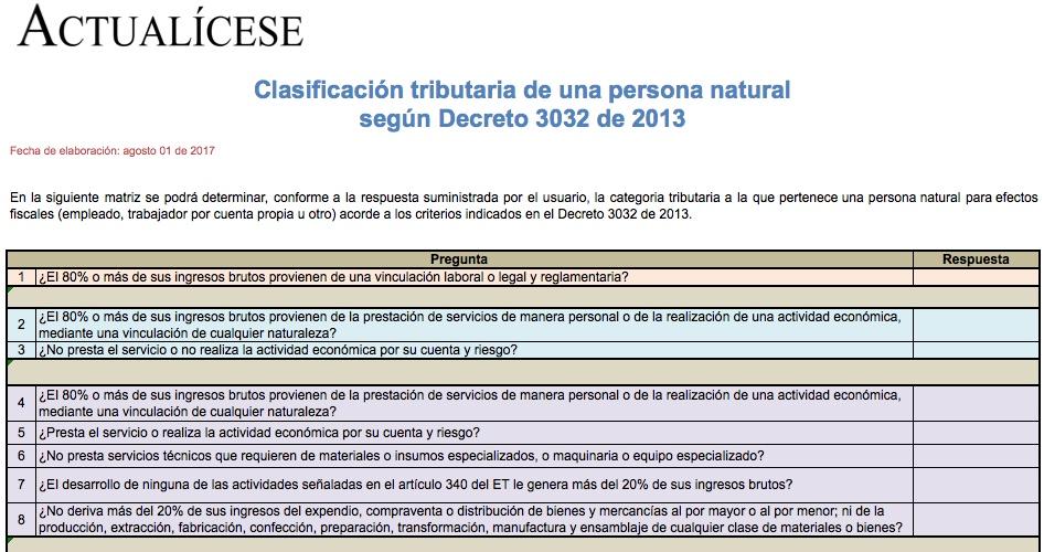 [Matriz] Clasificación tributaria de una persona natural según Decreto 3032 de 2013
