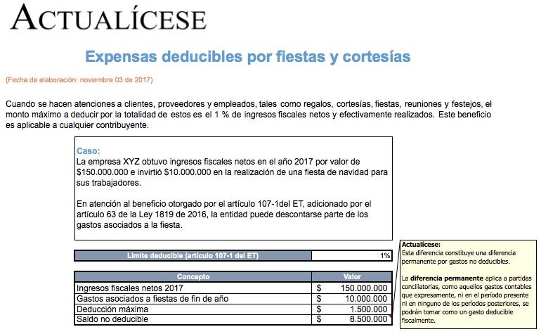 Conciliación contable y tributaria: casos de costos y deducciones (parte II)