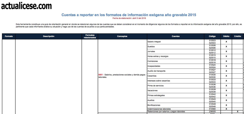 Cuentas a reportar en los formatos de información exógena año gravable 2015