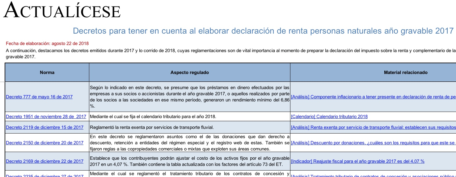 [Guía] Decretos para la declaración de renta de personas naturales por el año gravable 2017
