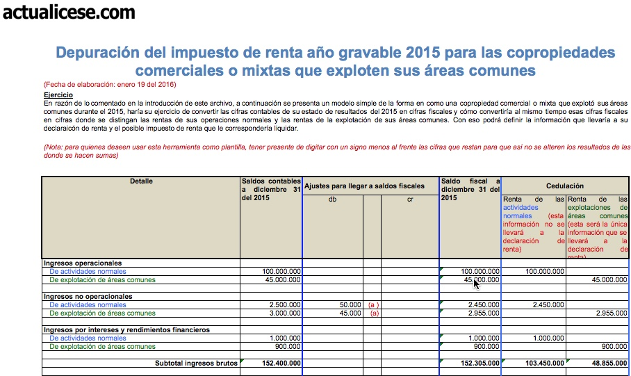 [Liquidador] Depuración del Impuesto de Renta año gravable 2015 para copropiedades que explotan áreas comunes