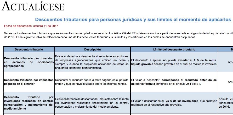 [Guía] Descuentos tributarios para personas jurídicas y sus límites al momento de aplicarlos