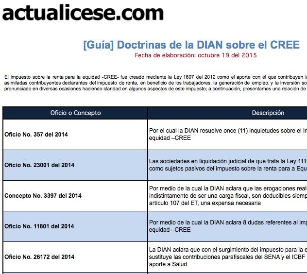 [Guía] Doctrinas de la DIAN sobre el CREE