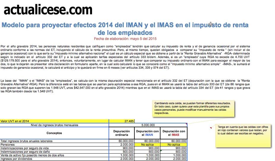 [ORO] Modelo para proyectar efectos 2014 del IMAN y el IMAS en el impuesto de renta de los empleados
