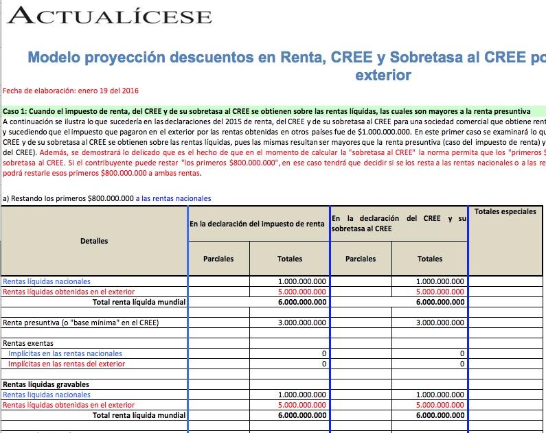 Liquidador] Modelo proyección descuentos en renta, CREE y sobretasa ...