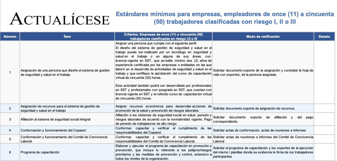 [Guía] Lista de chequeo: estándares mínimos de seguridad para empresas medianas