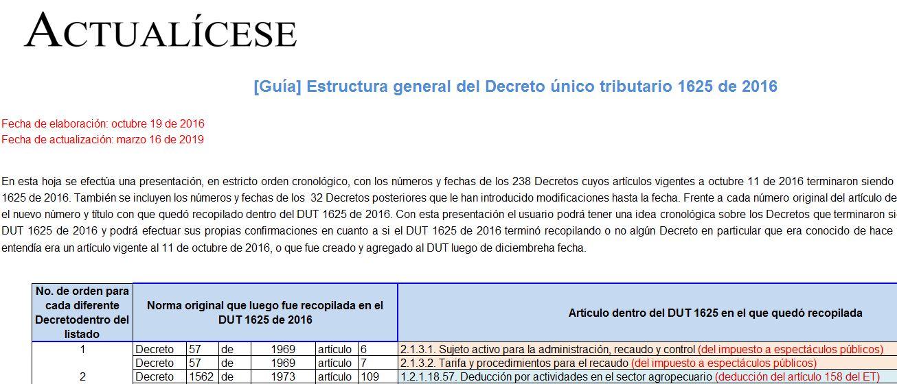 [Guía] Estructura general del Decreto Único Tributario 1625 de octubre 11 del 2016