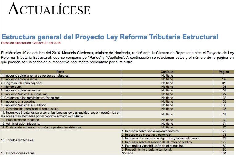 Estructura general del Proyecto Ley Reforma Tributaria Estructural
