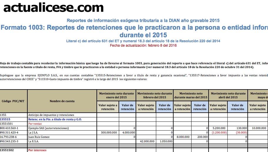 Formato 1003: reportes de retenciones que le practicaron a la persona o entidad informante durante el 2015