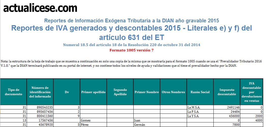 [Formato] Formatos 1005 y 1006: reporte de IVA descontables, e IVA e INC generados en el 2015