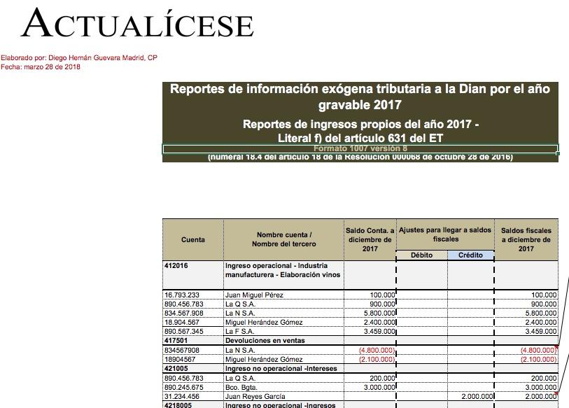 Formato exógena 1007 por el año gravable 2017: reportes de ingresos propios