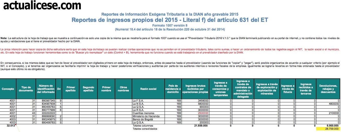 Formato 1007: información de ingresos propios recibidos durante el 2015