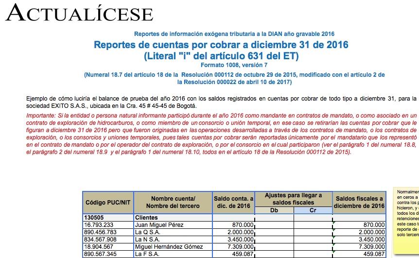 ORO] Formato 1008 por 2016: reportes de cuentas por cobrar