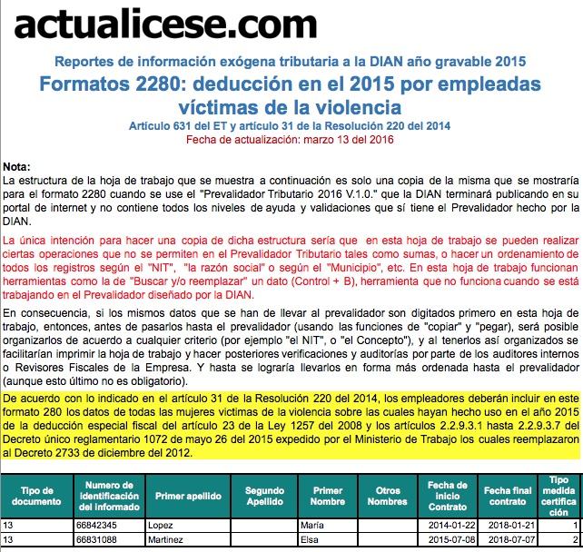 Formato 2280: deducción en el 2015 por empleadas víctimas de la violencia