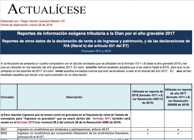 Formatos exógena 1011, 1012 y 2275 por el año gravable 2017: reporte de otros datos en renta e IVA