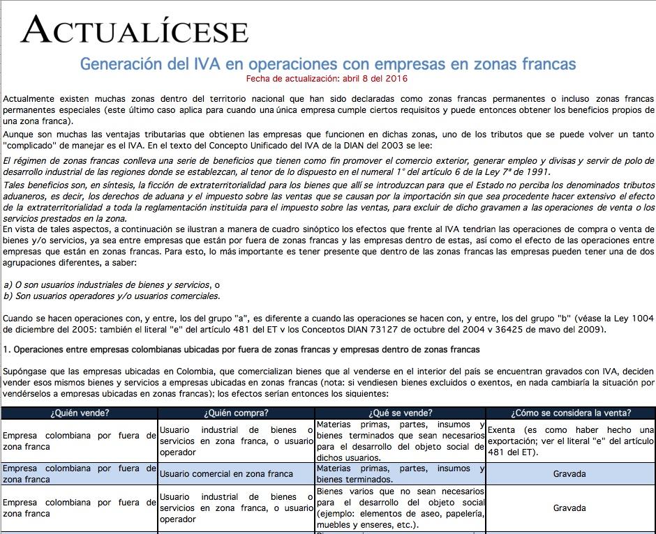 [Guía] Generación del IVA en operaciones con empresas en zonas francas