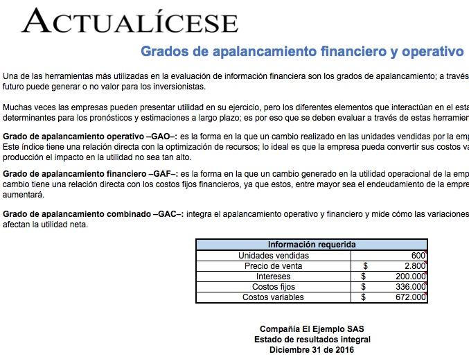[Liquidador] Grados de apalancamiento financiero y operativo
