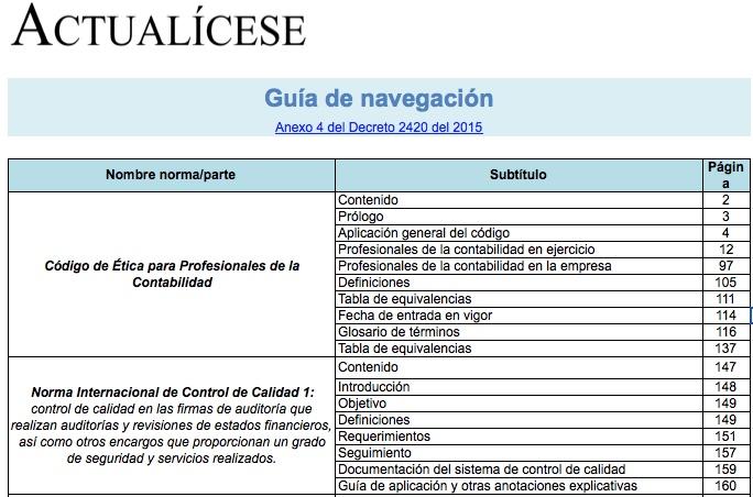 [Guía] Navegación en el marco normativo de las NAI
