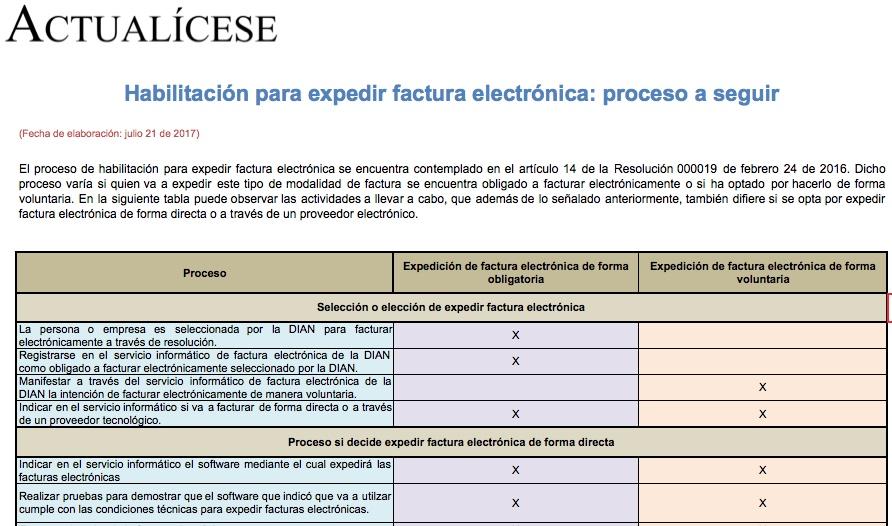 [Guía] Habilitación para expedir factura electrónica: proceso a seguir