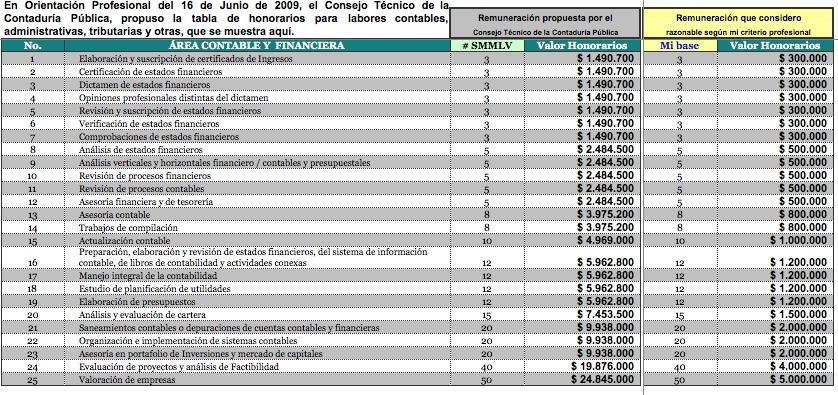 [Liquidador] Herramienta calculadora de tarifas en la profesión de Contador Público