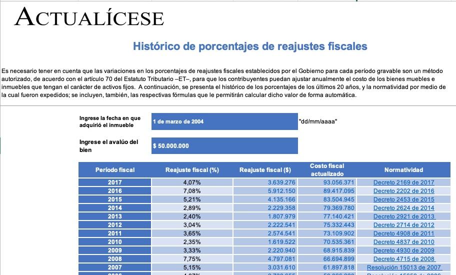 [Liquidador] Histórico de reajustes fiscales