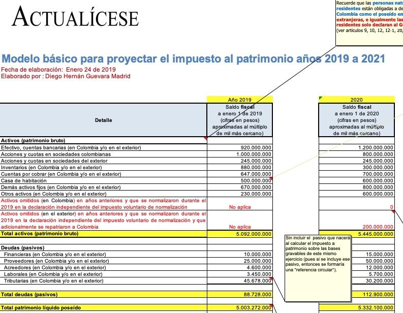 Proyección del impuesto al patrimonio y cálculo del de normalización y/o saneamiento 2019