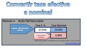 Convertir tasa efectiva a nominal - Jhony José Duran