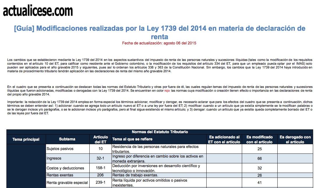 [Guía] Modificaciones realizadas por la Ley 1739 del 2014 en materia de declaración de renta